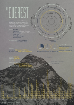 Everest(F)